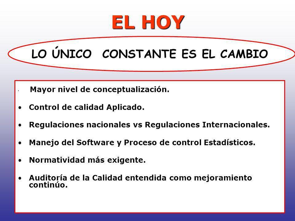 Mayor nivel de conceptualización. Control de calidad Aplicado. Regulaciones nacionales vs Regulaciones Internacionales. Manejo del Software y Proceso