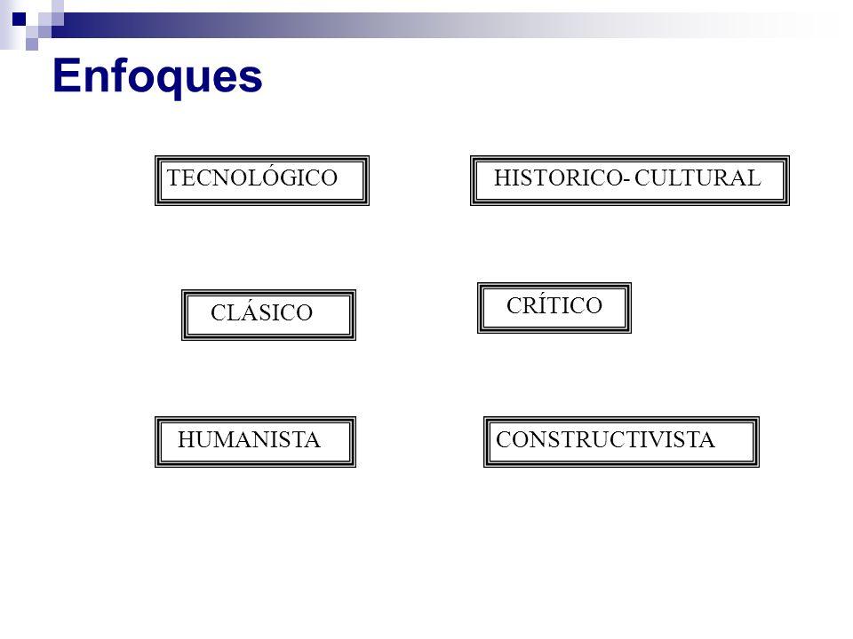 Enfoques CLÁSICO TECNOLÓGICO HUMANISTA CRÍTICO CONSTRUCTIVISTA HISTORICO- CULTURAL