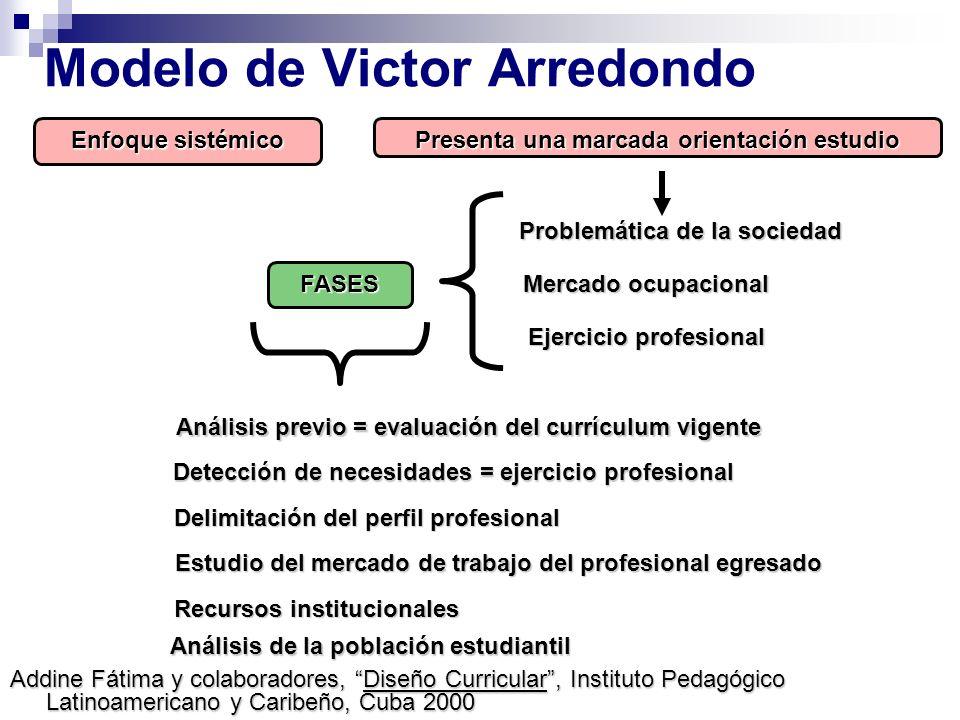 Modelo de Victor Arredondo Enfoque sistémico FASES Presenta una marcada orientación estudio Ejercicio profesional Mercado ocupacional Problemática de