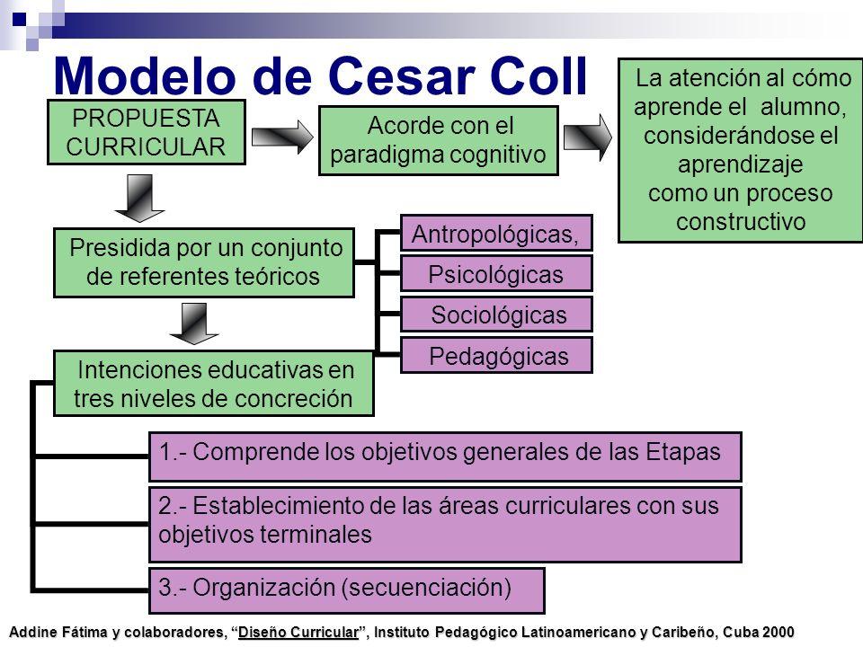 Modelo de Cesar Coll PROPUESTA CURRICULAR Intenciones educativas en tres niveles de concreción La atención al cómo aprende el alumno, considerándose e