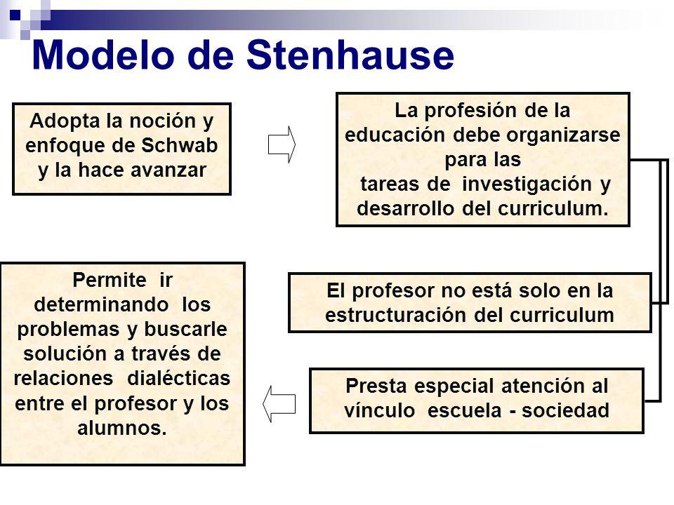 Modelo de Stenhause La profesión de la educación debe organizarse para las tareas de investigación y desarrollo del curriculum. Adopta la noción y enf
