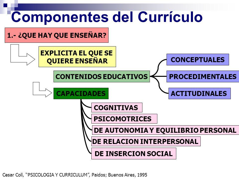 Componentes del Currículo 1.- ¿QUE HAY QUE ENSEÑAR? CAPACIDADES COGNITIVAS CONTENIDOS EDUCATIVOS EXPLICITA EL QUE SE QUIERE ENSEÑAR DE RELACION INTERP
