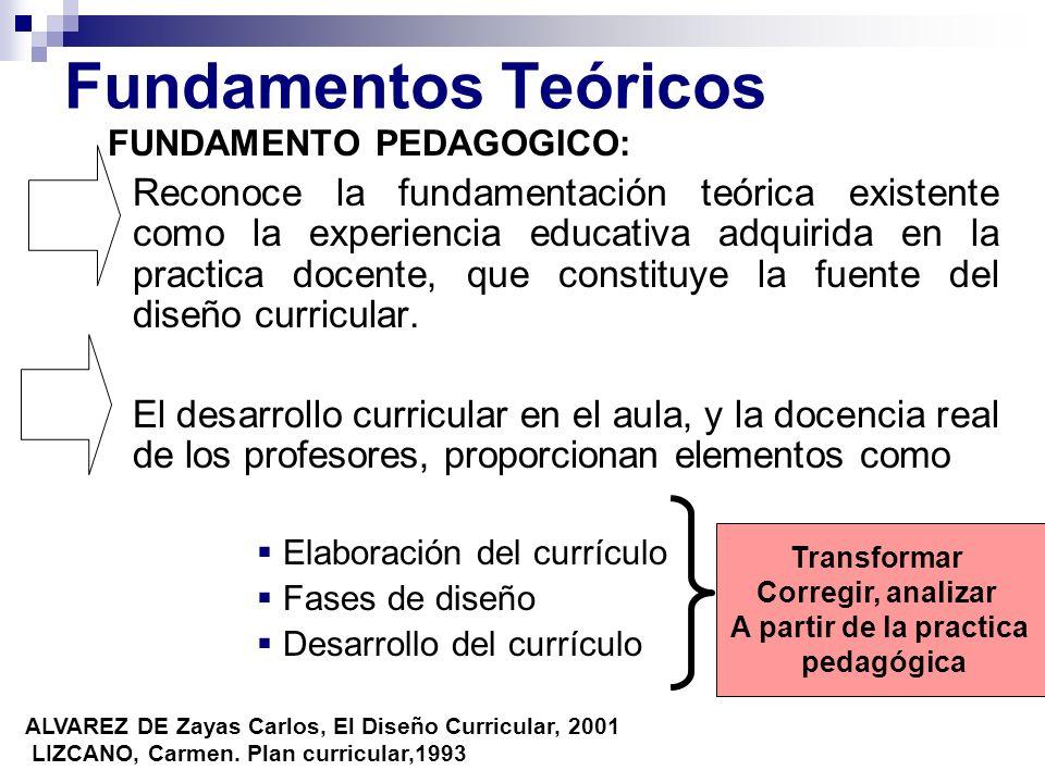 glosario desarrollo curricular: