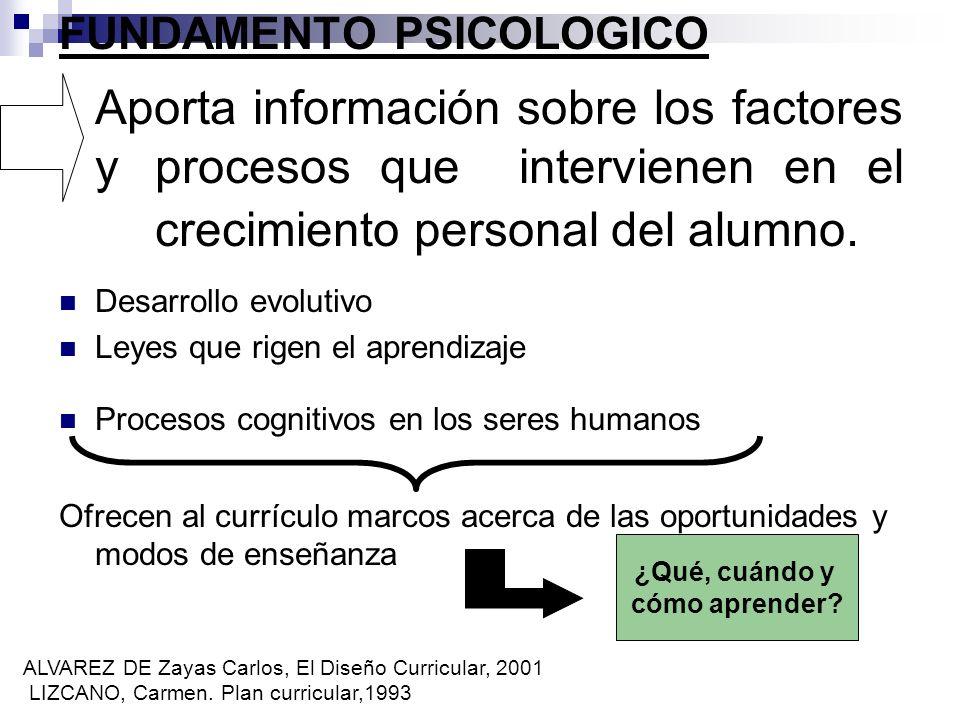 FUNDAMENTO PSICOLOGICO Aporta información sobre los factores y procesos que intervienen en el crecimiento personal del alumno. Desarrollo evolutivo Le