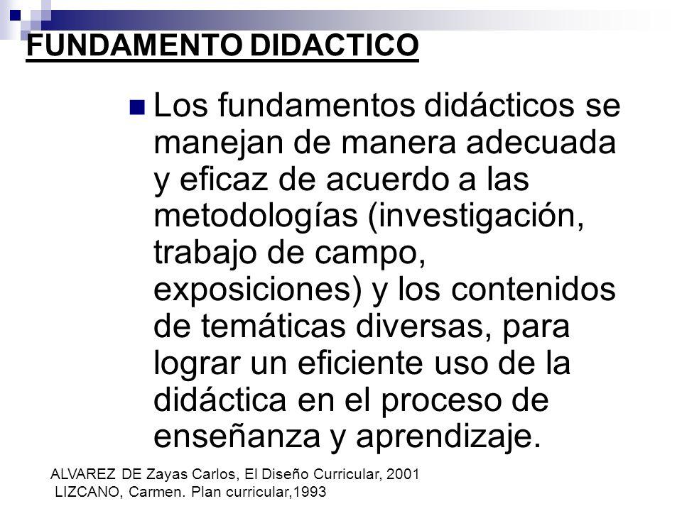 FUNDAMENTO DIDACTICO Los fundamentos didácticos se manejan de manera adecuada y eficaz de acuerdo a las metodologías (investigación, trabajo de campo,