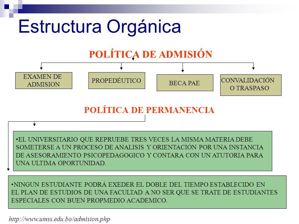Estructura Orgánica POLÍTICA DE ADMISIÓN POLÍTICA DE PERMANENCIA EXAMEN DE ADMISION PROPEDÉUTICO BECA PAE CONVALIDACIÓN O TRASPASO EL UNIVERSITARIO QU
