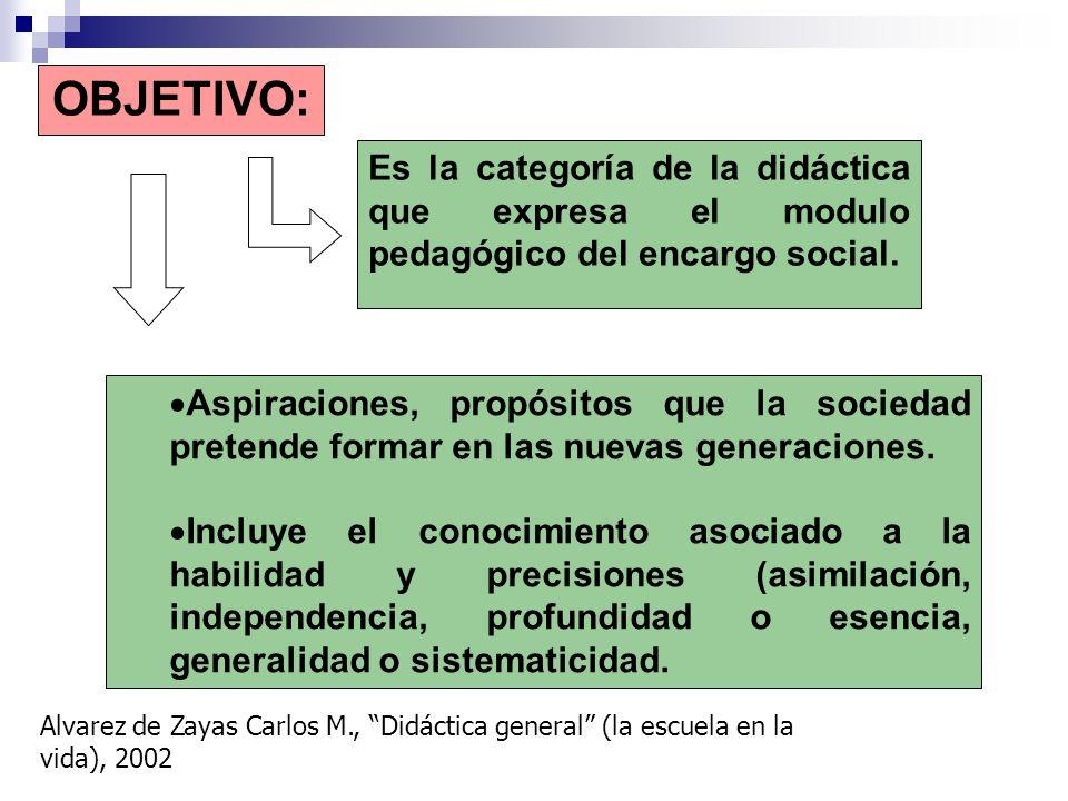Alvarez de Zayas Carlos M., Didáctica general (la escuela en la vida), 2002 OBJETIVO: Es la categoría de la didáctica que expresa el modulo pedagógico