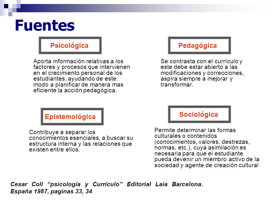Fuentes Permite determinar las formas culturales o contenidos (conocimientos, valores, destrezas, normas, etc.), cuya asimilación es necesaria para qu
