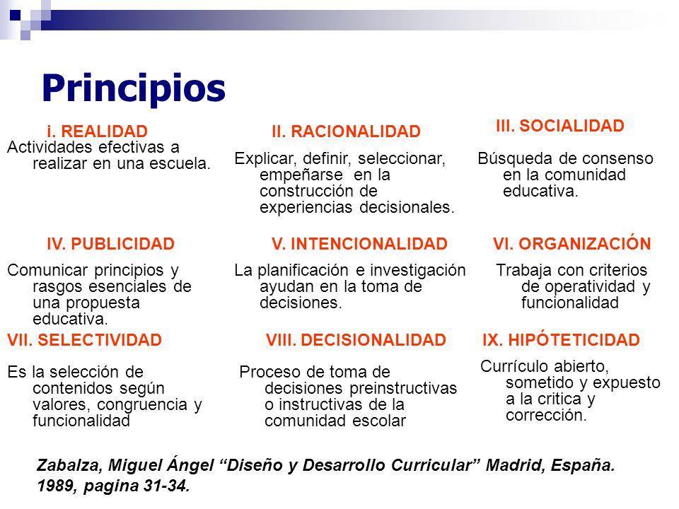 Principios i. REALIDAD Actividades efectivas a realizar en una escuela. II. RACIONALIDAD Explicar, definir, seleccionar, empeñarse en la construcción