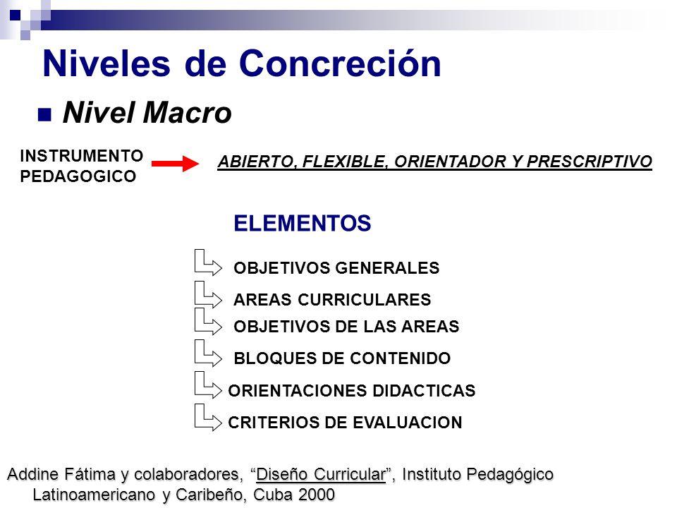 Niveles de Concreción Nivel Macro INSTRUMENTO PEDAGOGICO ABIERTO, FLEXIBLE, ORIENTADOR Y PRESCRIPTIVO ELEMENTOS OBJETIVOS GENERALES AREAS CURRICULARES