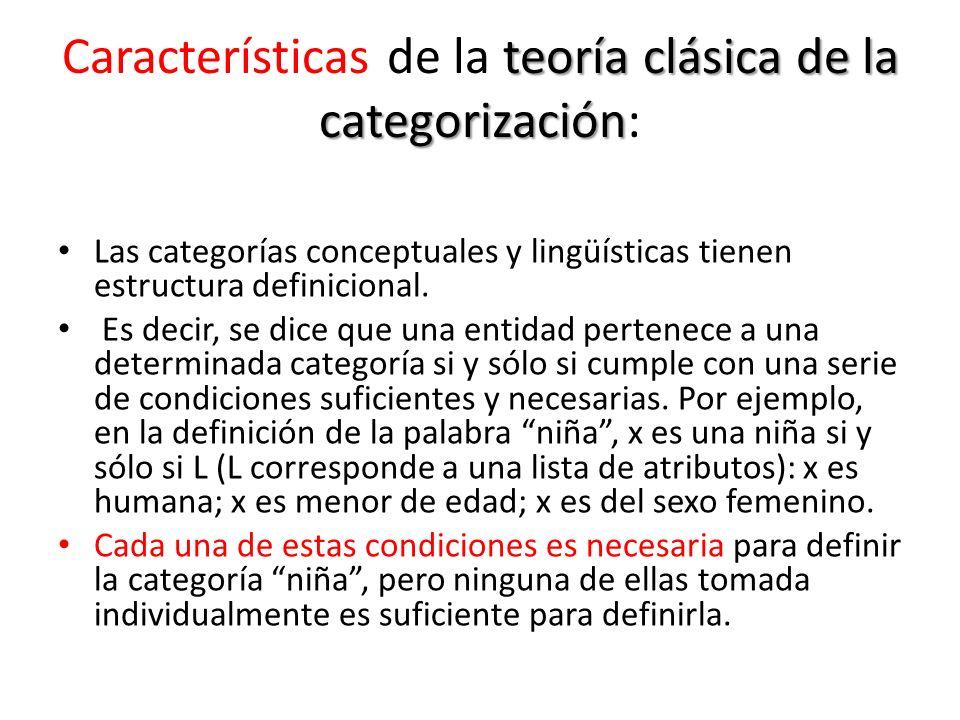 teoría clásica de la categorización Características de la teoría clásica de la categorización: Las categorías conceptuales y lingüísticas tienen estru