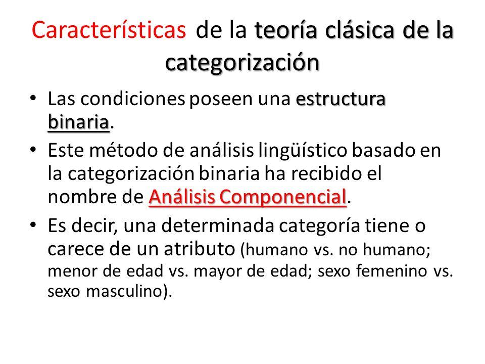 teoría clásica de la categorización Características de la teoría clásica de la categorización estructura binaria Las condiciones poseen una estructura