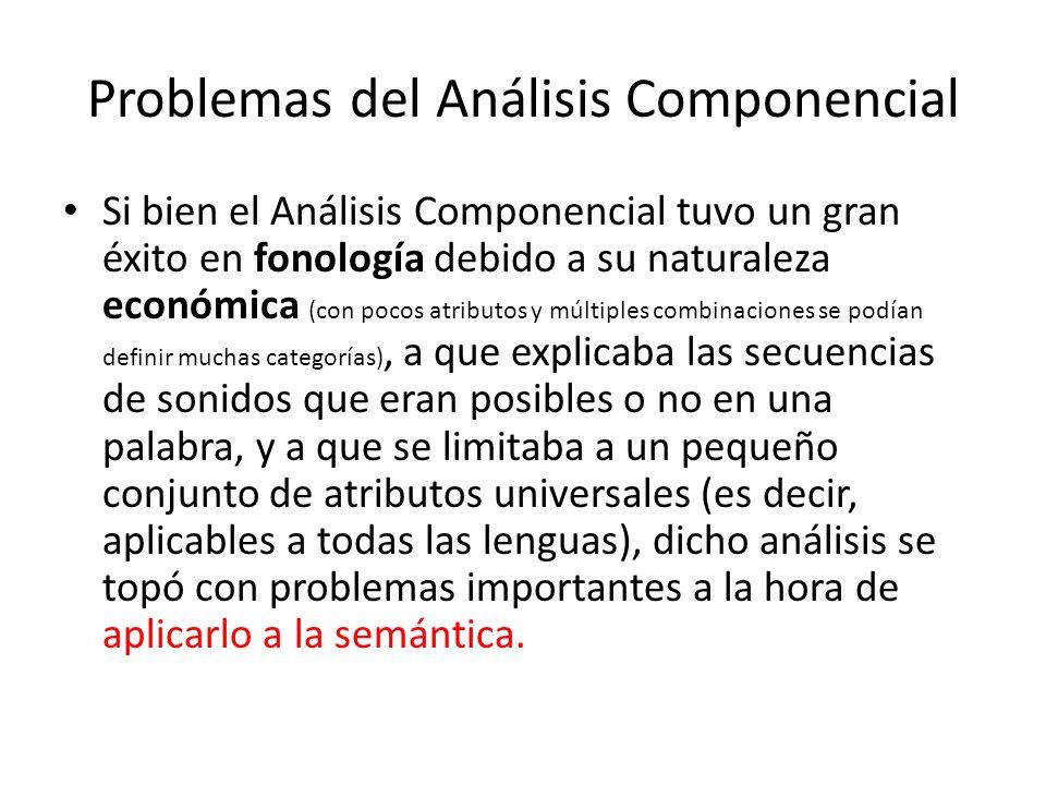 Problemas del Análisis Componencial Si bien el Análisis Componencial tuvo un gran éxito en fonología debido a su naturaleza económica (con pocos atrib