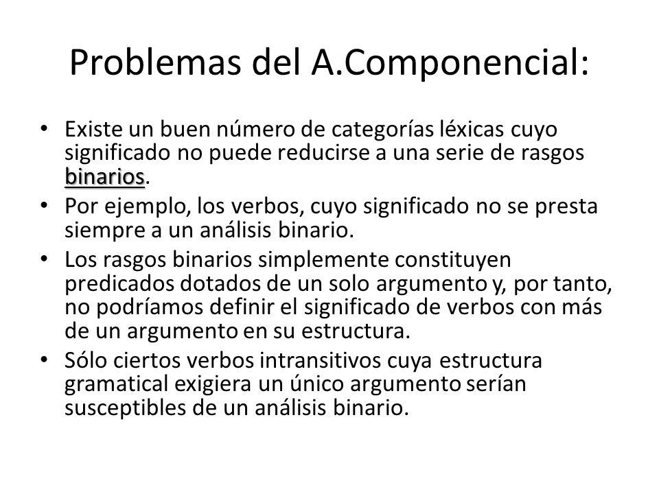 Problemas del A.Componencial: binarios Existe un buen número de categorías léxicas cuyo significado no puede reducirse a una serie de rasgos binarios.