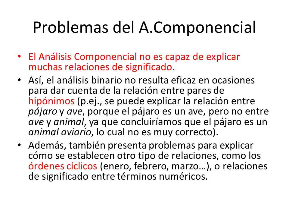 Problemas del A.Componencial El Análisis Componencial no es capaz de explicar muchas relaciones de significado. Así, el análisis binario no resulta ef