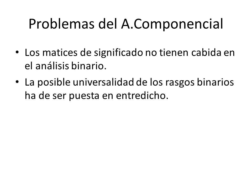 Problemas del A.Componencial Los matices de significado no tienen cabida en el análisis binario. La posible universalidad de los rasgos binarios ha de