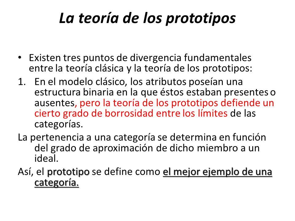 La teoría de los prototipos Existen tres puntos de divergencia fundamentales entre la teoría clásica y la teoría de los prototipos: 1.En el modelo clá