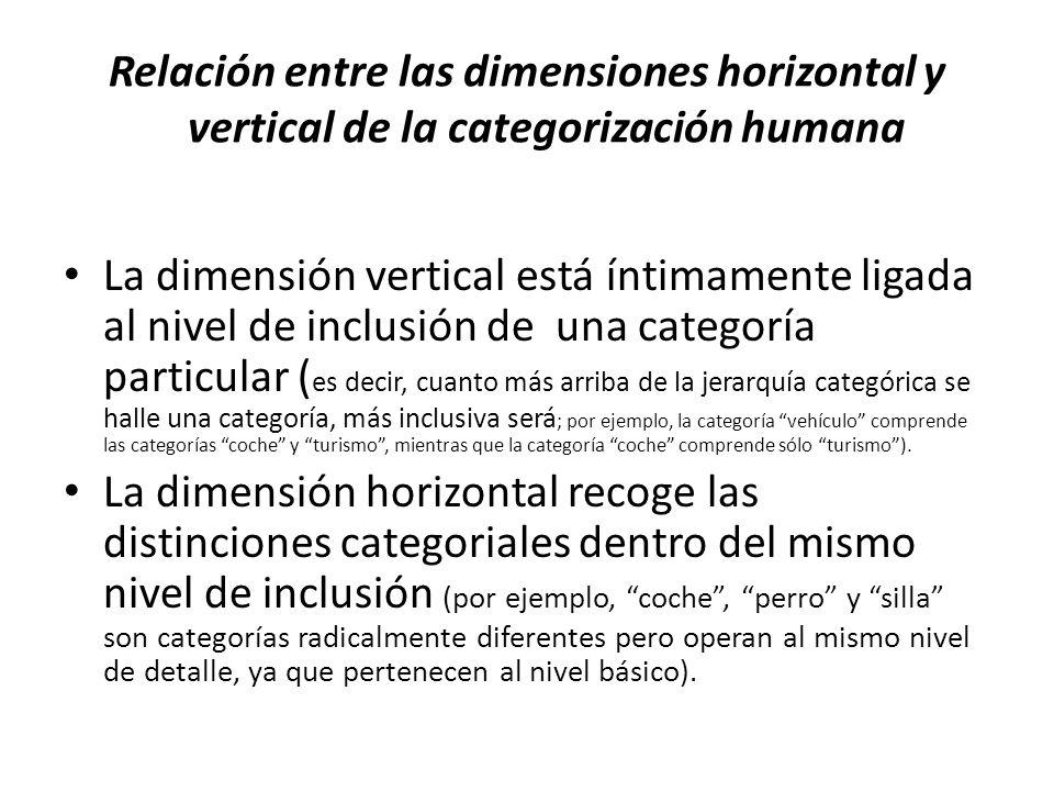 Relación entre las dimensiones horizontal y vertical de la categorización humana La dimensión vertical está íntimamente ligada al nivel de inclusión d