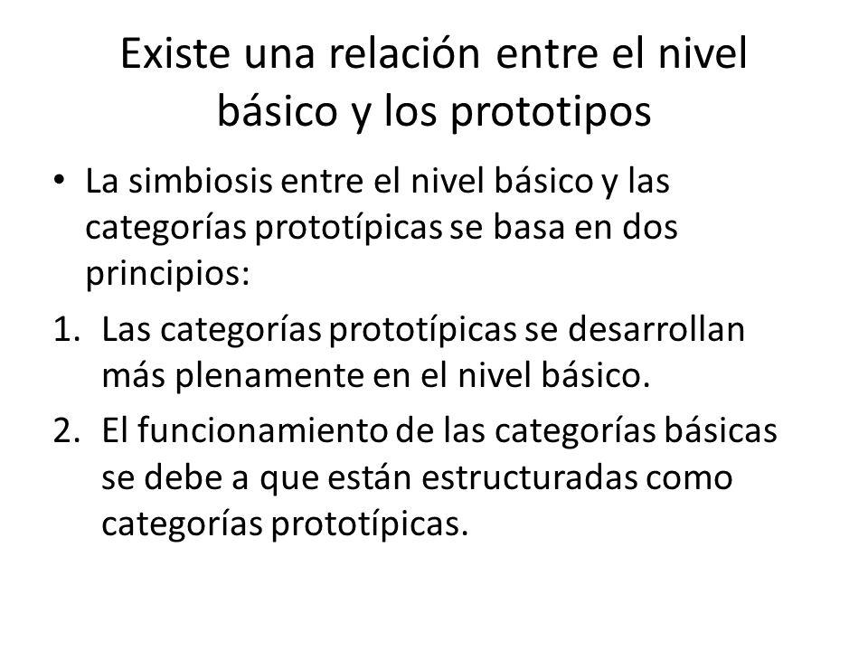 Existe una relación entre el nivel básico y los prototipos La simbiosis entre el nivel básico y las categorías prototípicas se basa en dos principios:
