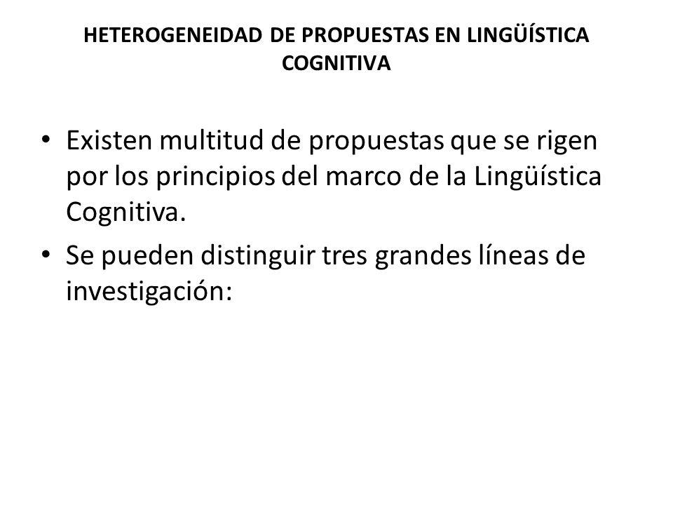 HETEROGENEIDAD DE PROPUESTAS EN LINGÜÍSTICA COGNITIVA Existen multitud de propuestas que se rigen por los principios del marco de la Lingüística Cogni