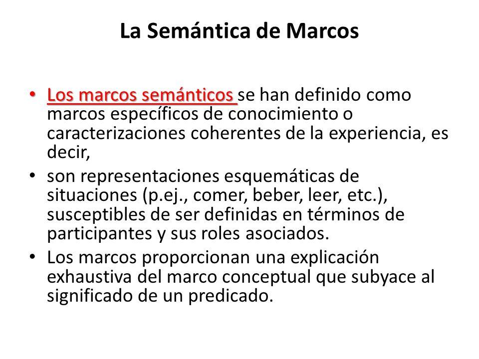 La Semántica de Marcos Los marcos semánticos Los marcos semánticos se han definido como marcos específicos de conocimiento o caracterizaciones coheren