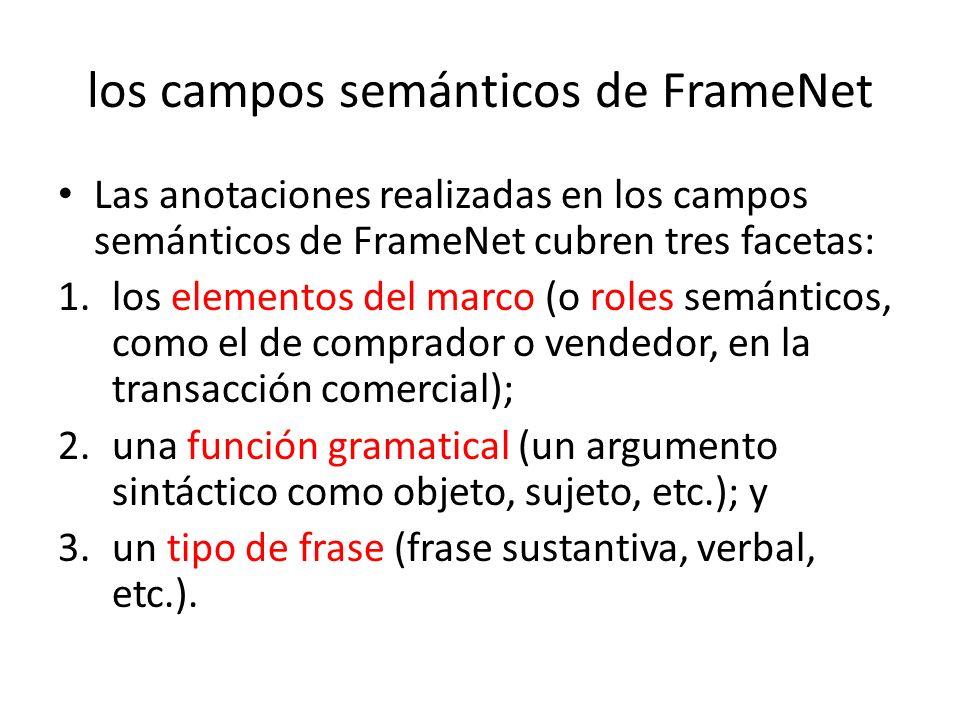 los campos semánticos de FrameNet Las anotaciones realizadas en los campos semánticos de FrameNet cubren tres facetas: 1.los elementos del marco (o ro