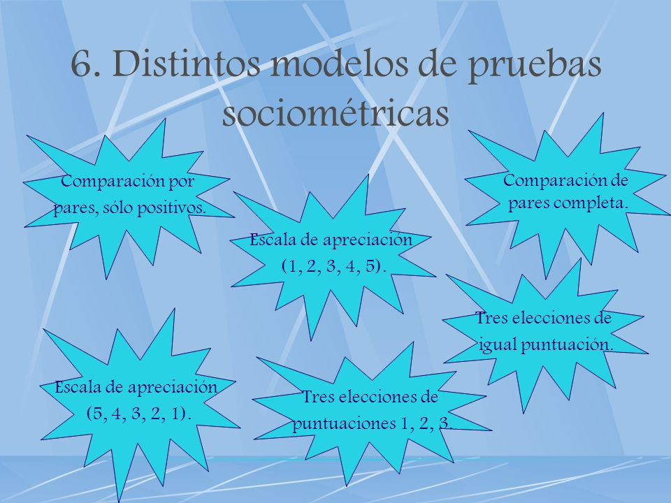 6. Distintos modelos de pruebas sociométricas Tres elecciones de igual puntuación. Tres elecciones de puntuaciones 1, 2, 3. Comparación de pares compl