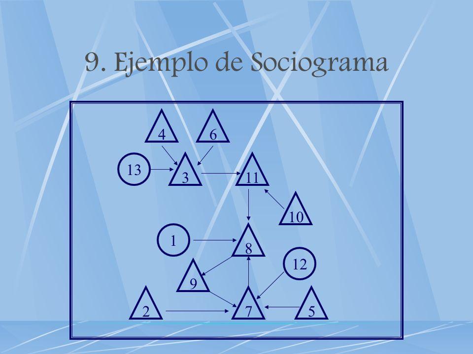 9. Ejemplo de Sociograma 6 311 10 8 9 275 4 13 1 12