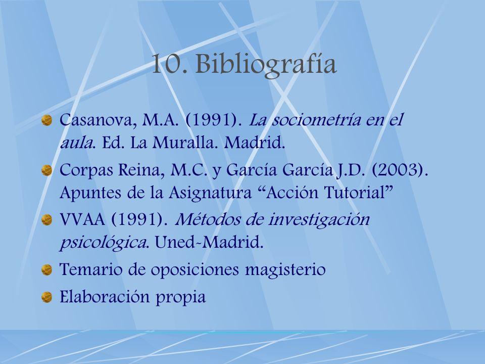 10. Bibliografía Casanova, M.A. (1991). La sociometría en el aula. Ed. La Muralla. Madrid. Corpas Reina, M.C. y García García J.D. (2003). Apuntes de