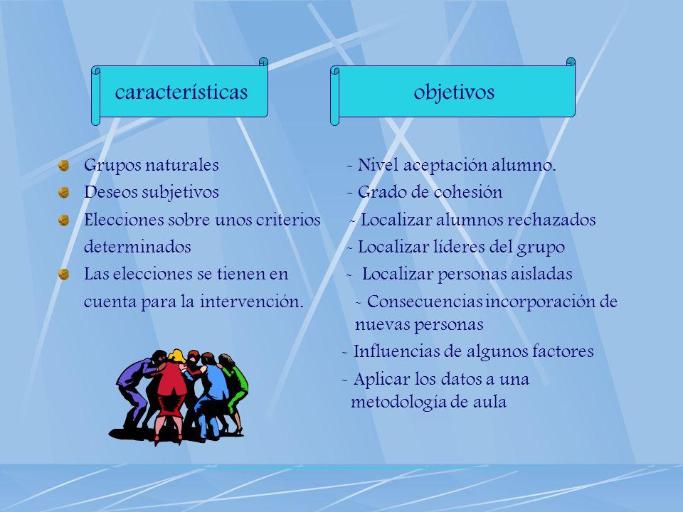 Grupos naturales - Nivel aceptación alumno. Deseos subjetivos - Grado de cohesión Elecciones sobre unos criterios - Localizar alumnos rechazados deter