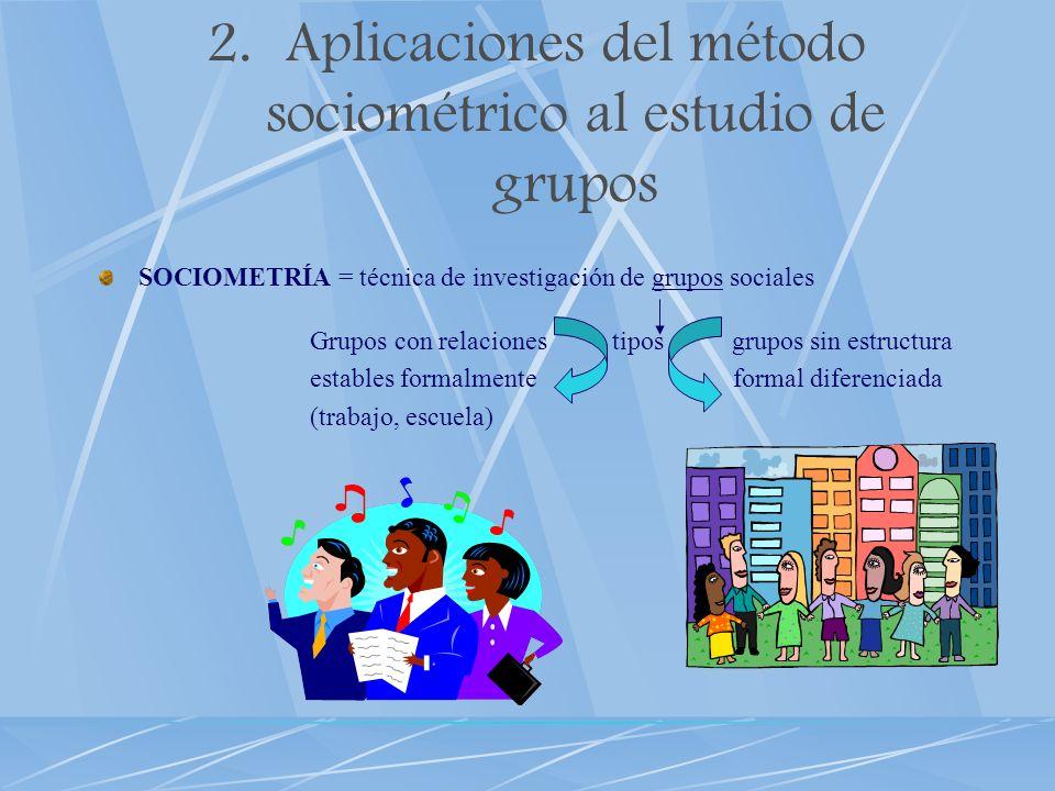 2.Aplicaciones del método sociométrico al estudio de grupos SOCIOMETRÍA = técnica de investigación de grupos sociales Grupos con relaciones tiposgrupo