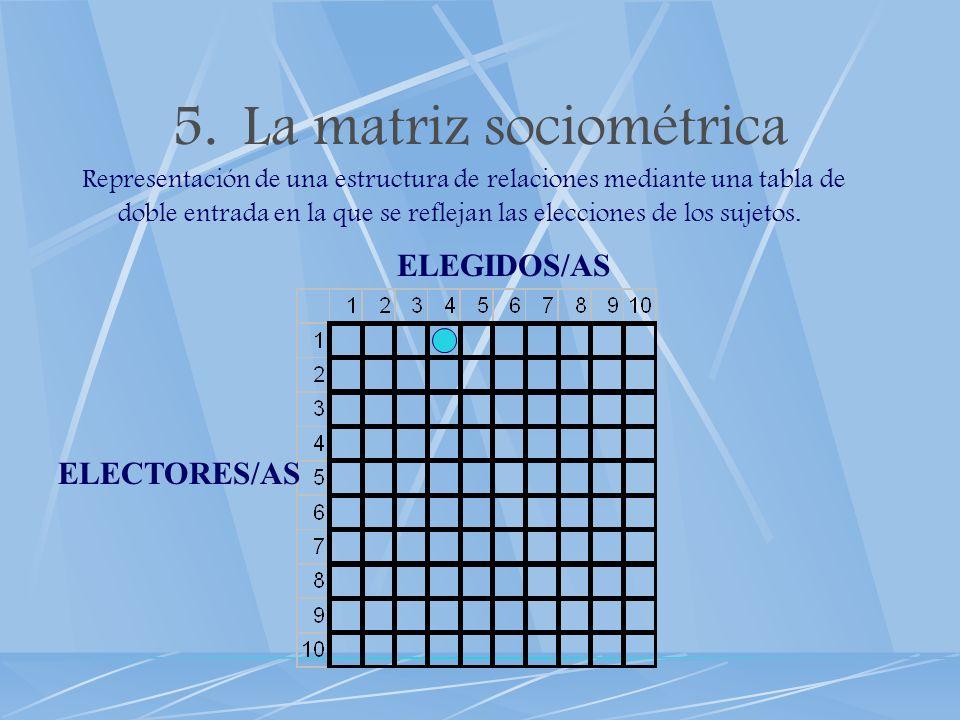 5.La matriz sociométrica Representación de una estructura de relaciones mediante una tabla de doble entrada en la que se reflejan las elecciones de lo