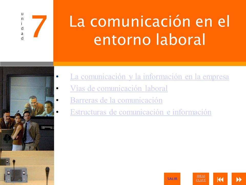 La comunicación en el entorno laboral La comunicación y la información en la empresa Vías de comunicación laboral Barreras de la comunicación Estructu