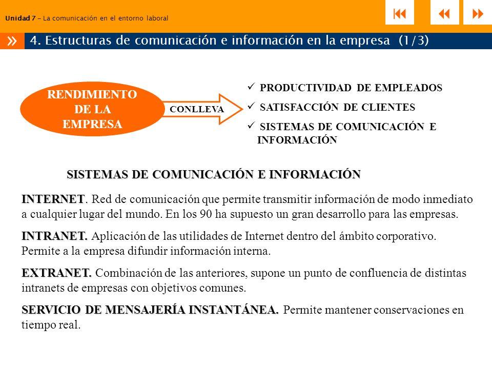 Unidad 7 – La comunicación en el entorno laboral 4. Estructuras de comunicación e información en la empresa (1/3) » RENDIMIENTO DE LA EMPRESA CONLLEVA