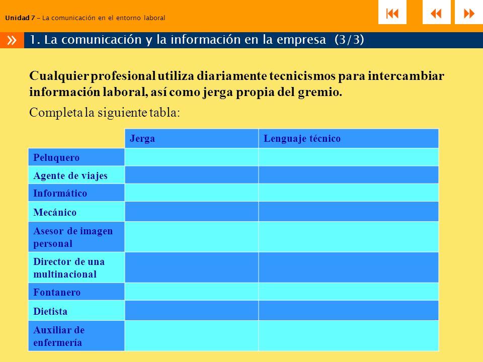 Unidad 7 – La comunicación en el entorno laboral 1. La comunicación y la información en la empresa (3/3) » JergaLenguaje técnico Peluquero Agente de v
