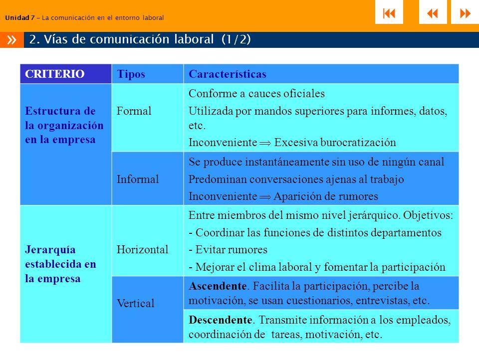 Unidad 7 – La comunicación en el entorno laboral 2. Vías de comunicación laboral (1/2) » CRITERIOTiposCaracterísticas Estructura de la organización en