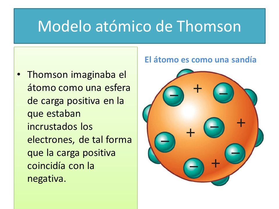 Modelo atómico de Thomson Thomson imaginaba el átomo como una esfera de carga positiva en la que estaban incrustados los electrones, de tal forma que