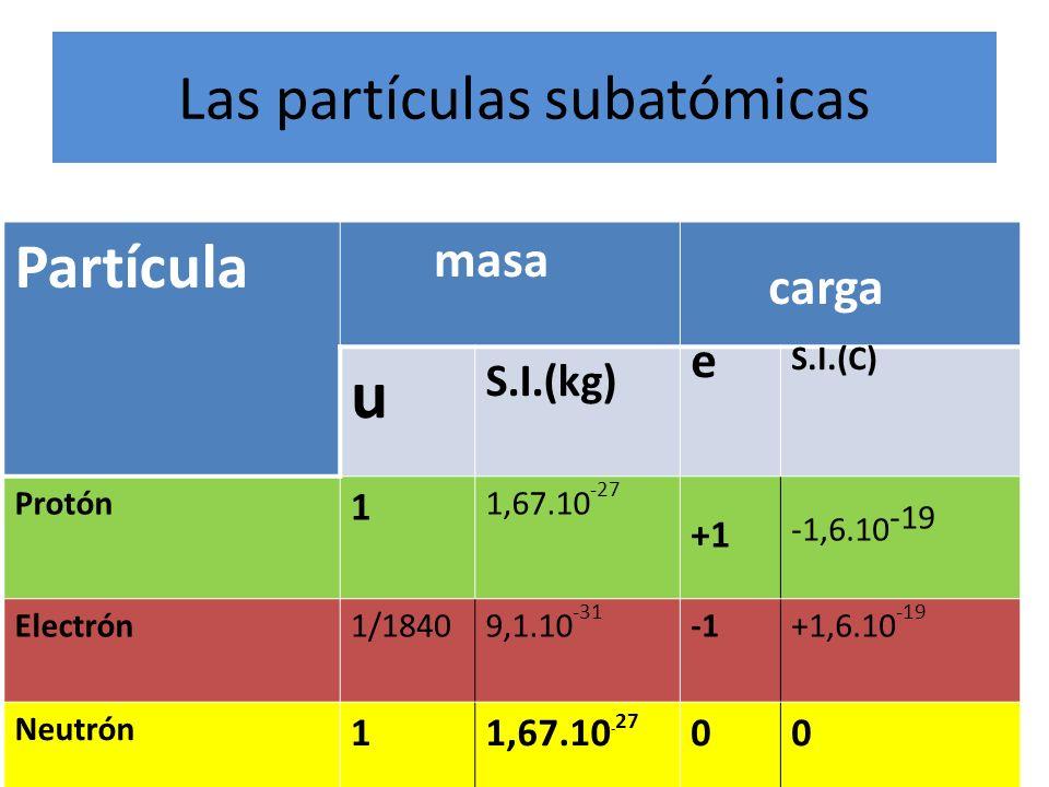 Las partículas subatómicas Partícula masa carga u S.I.(kg) e S.I.(C) Protón 1 1,67.10 -27 +1 -1,6.10 -19 Electrón1/18409,1.10 -31 +1,6.10 -19 Neutrón