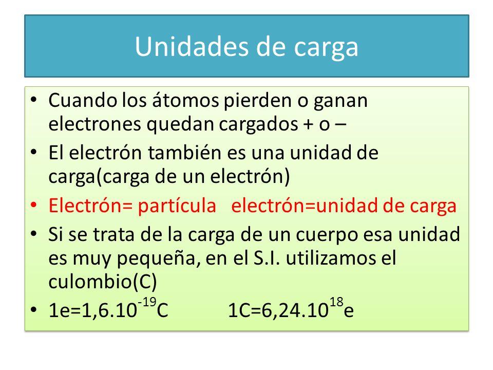 Unidades de carga Cuando los átomos pierden o ganan electrones quedan cargados + o – El electrón también es una unidad de carga(carga de un electrón)
