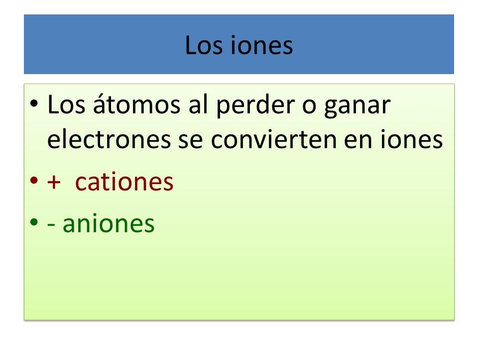 Los iones Los átomos al perder o ganar electrones se convierten en iones + cationes - aniones Los átomos al perder o ganar electrones se convierten en