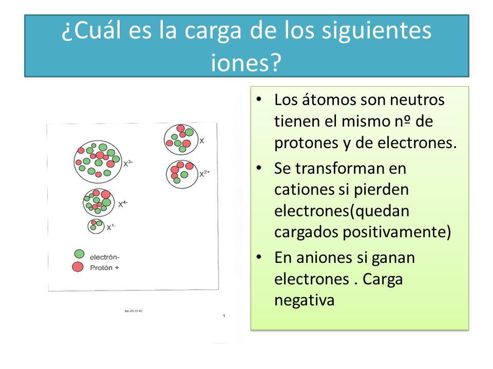 ¿Cuál es la carga de los siguientes iones? Los átomos son neutros tienen el mismo nº de protones y de electrones. Se transforman en cationes si pierde