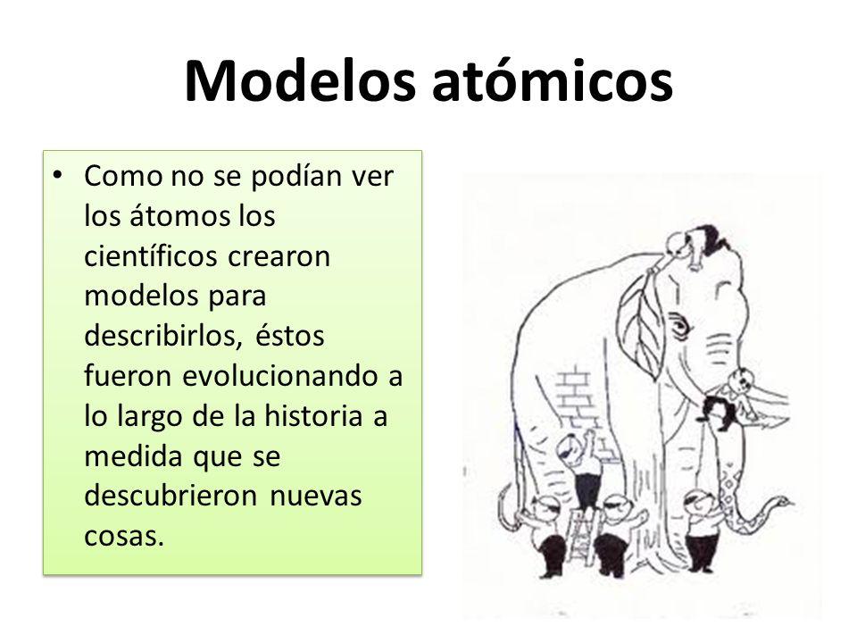 Modelos atómicos Como no se podían ver los átomos los científicos crearon modelos para describirlos, éstos fueron evolucionando a lo largo de la histo
