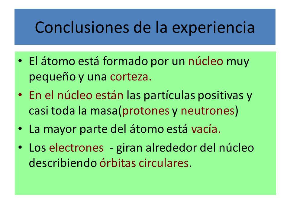 Conclusiones de la experiencia El átomo está formado por un núcleo muy pequeño y una corteza. En el núcleo están las partículas positivas y casi toda