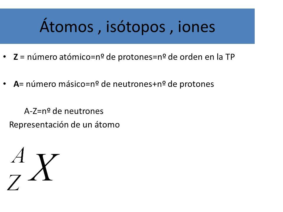 Átomos, isótopos, iones Z = número atómico=nº de protones=nº de orden en la TP A= número másico=nº de neutrones+nº de protones A-Z=nº de neutrones Rep