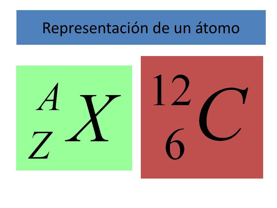Z =6 A=12 Nº protones=6 nºelectrones=6 Nº neutrones=A-Z=12-6=6