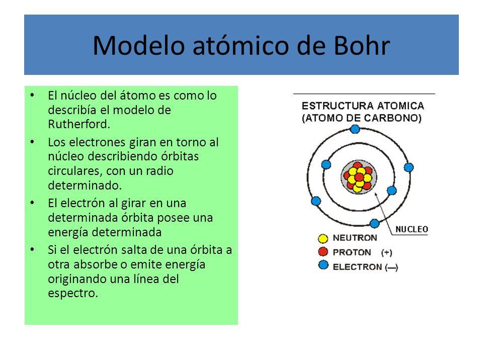 Modelo atómico de Bohr El núcleo del átomo es como lo describía el modelo de Rutherford. Los electrones giran en torno al núcleo describiendo órbitas