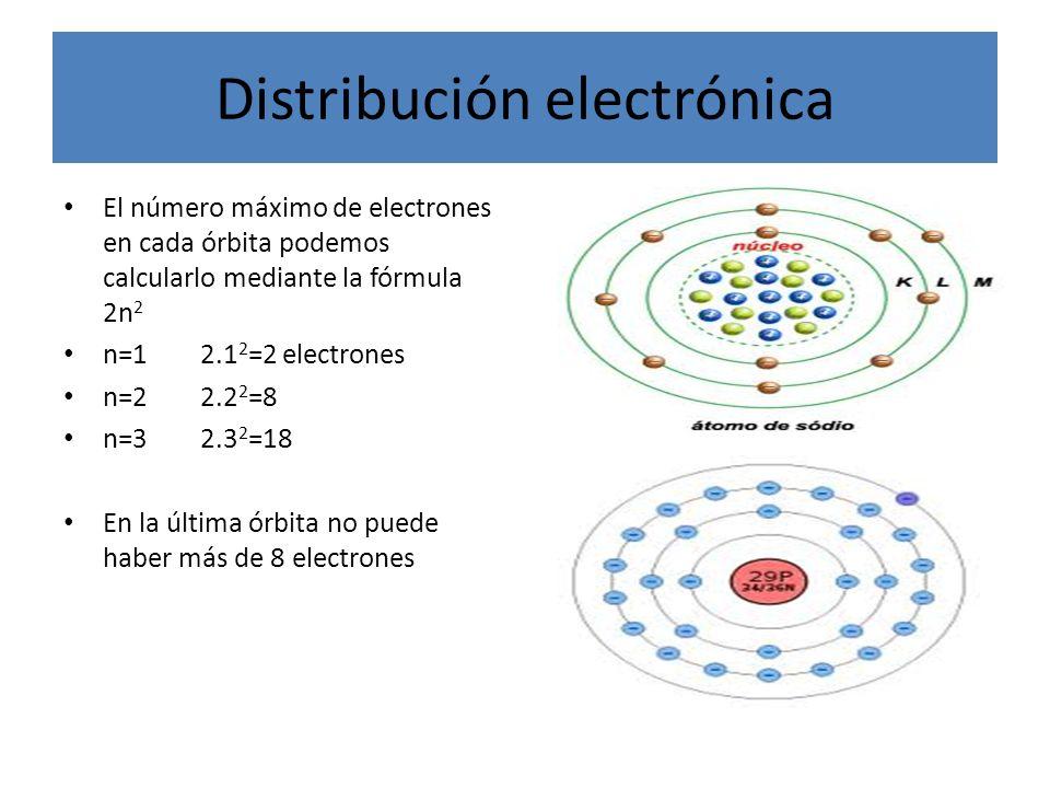 Distribución electrónica El número máximo de electrones en cada órbita podemos calcularlo mediante la fórmula 2n 2 n=1 2.1 2 =2 electrones n=2 2.2 2 =