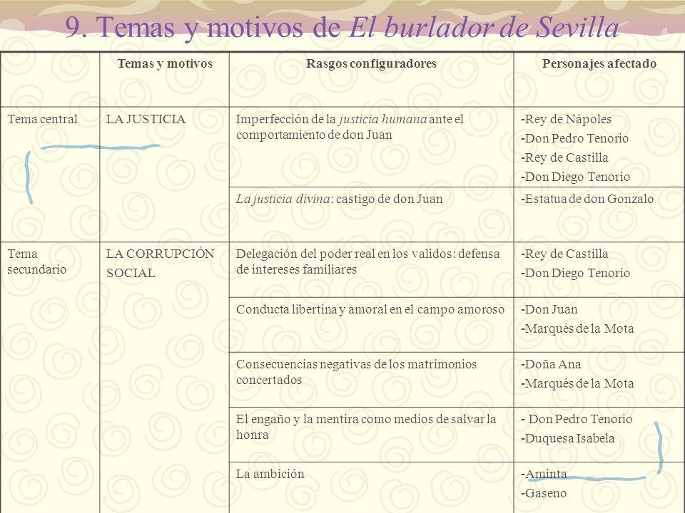 9. Temas y motivos de El burlador de Sevilla Temas y motivosRasgos configuradoresPersonajes afectado Tema centralLA JUSTICIAImperfección de la justici