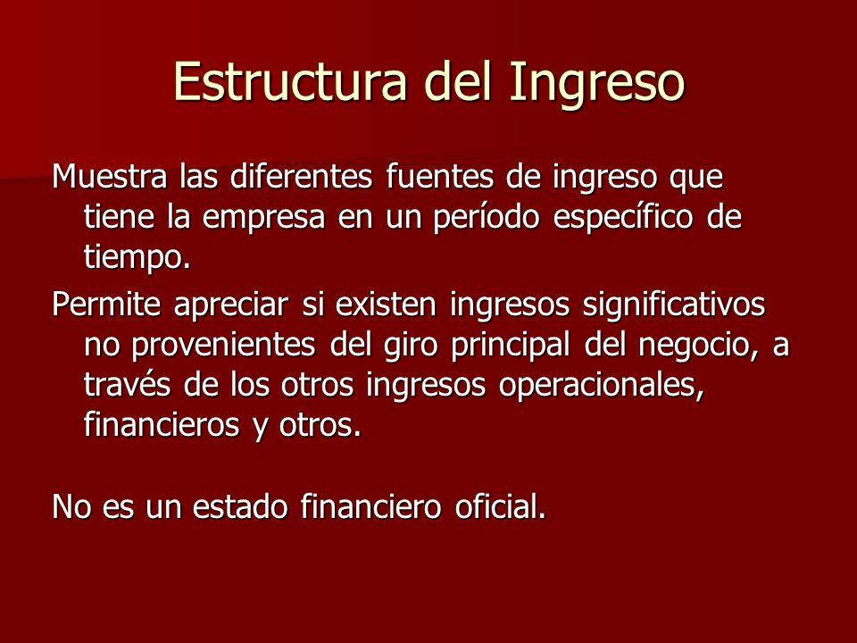 Estructura del Ingreso Muestra las diferentes fuentes de ingreso que tiene la empresa en un período específico de tiempo. Permite apreciar si existen