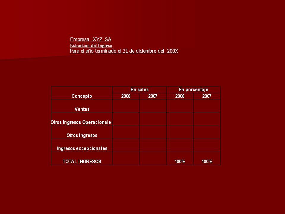 Empresa...XYZ SA Estructura del Ingreso Para el año terminado el 31 de diciembre del 200X